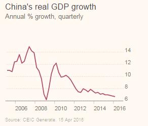 اقتصاد چین 05