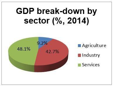 اقتصاد چین 06
