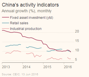 اقتصاد چین 09