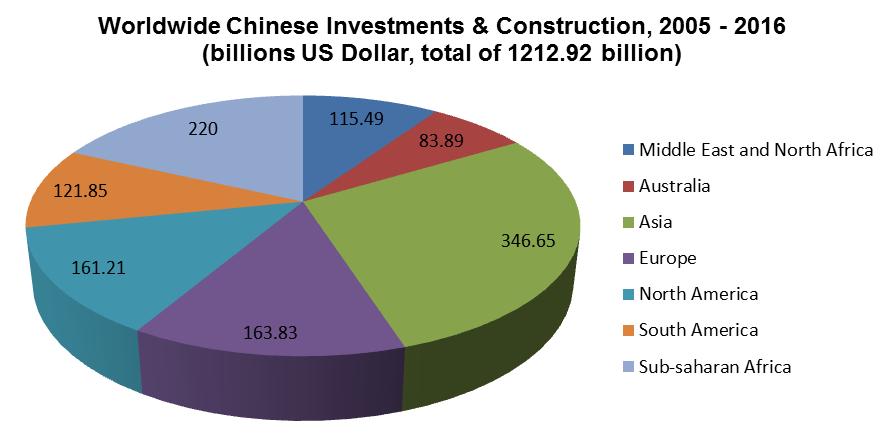 اقتصاد چین 13