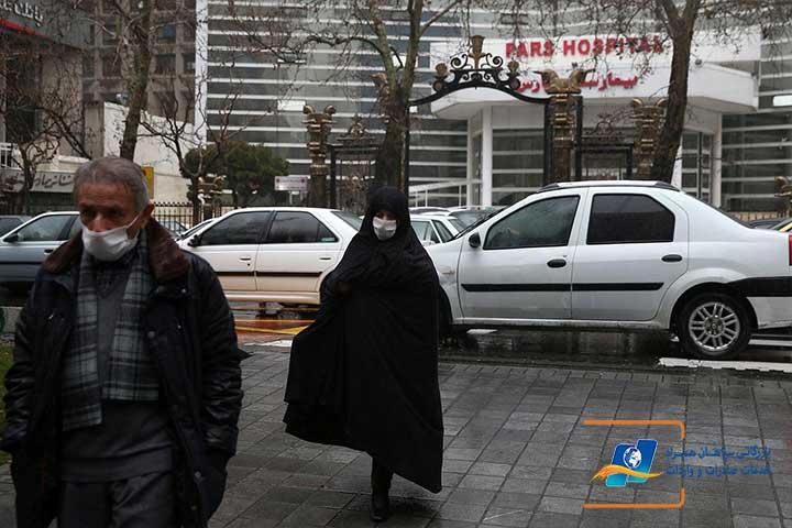 اقتصاد ایران بعد از کرونا