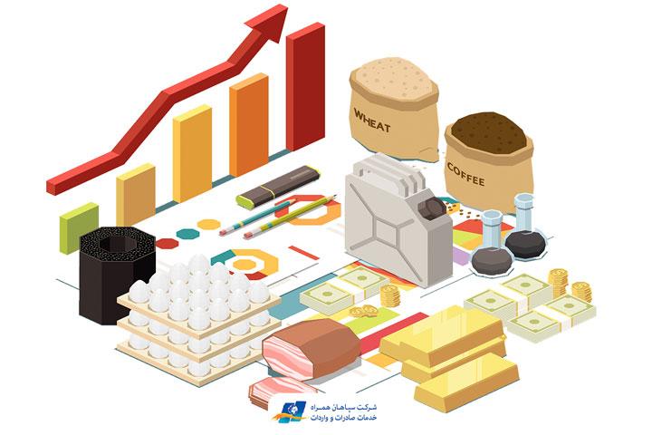 میزان واردات ایران