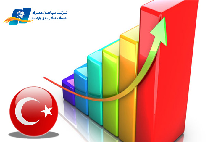 تورم ترکیه