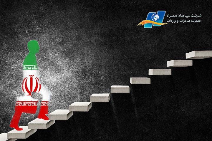 شاخص آزادی های اقتصادی ایران