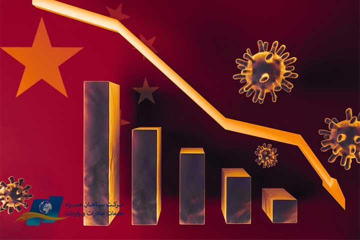 تاثیر کرونا بر اقتصاد جهان