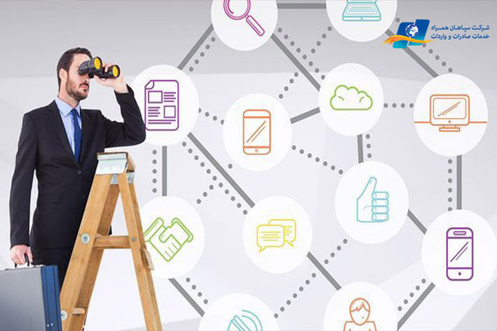مدیریت تقاضا در بازاریابی