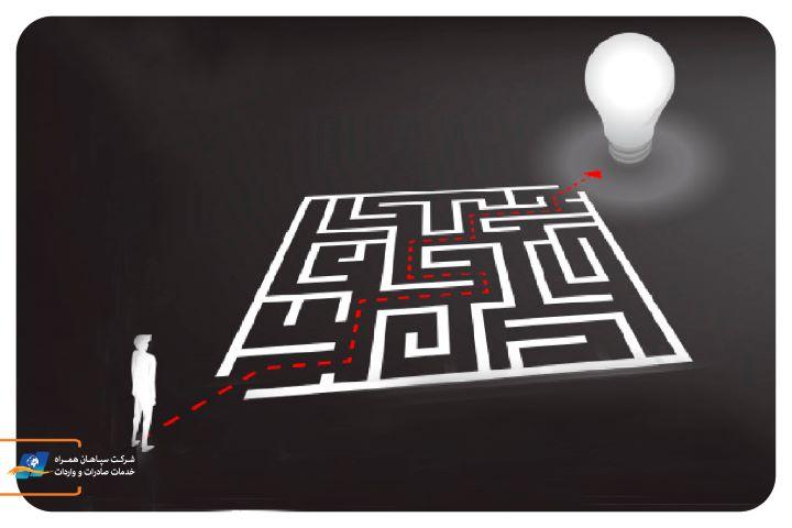 راه حل اختلافات گمرکی